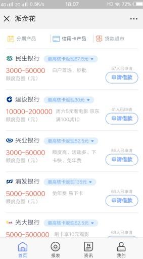 派金花网贷返佣平台,大额贷佣金最高8800元